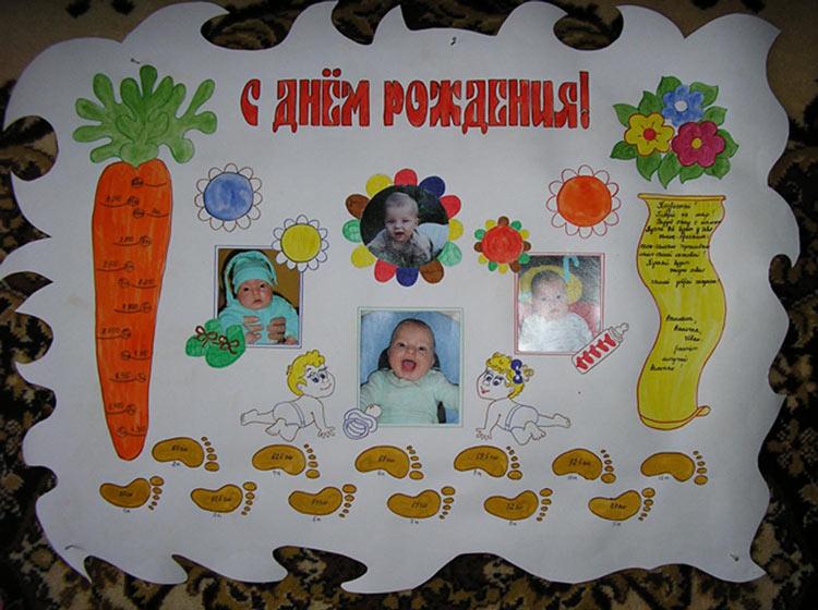 Детские поздравления с днем рождения от детей