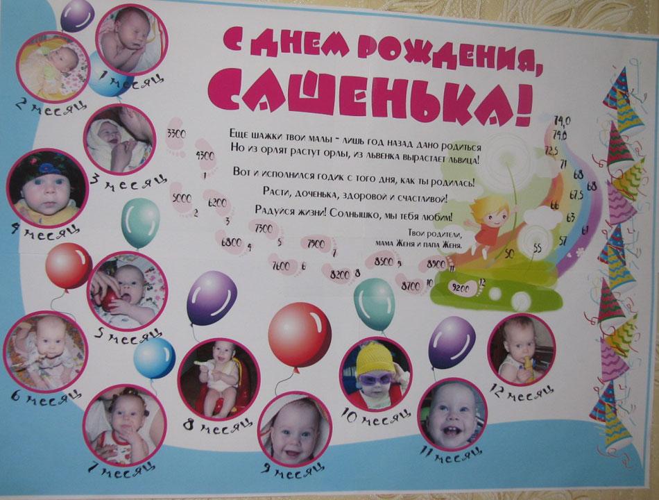 Плакат на день рождения мальчику своими руками