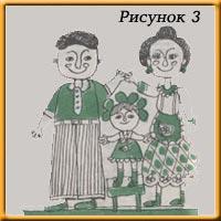 Тест Рисунок семьи